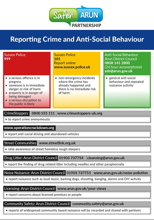 Reporting Crime Information